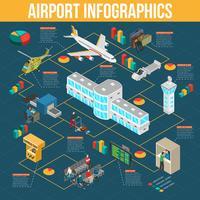 Infografia de aeroporto isométrica vetor