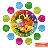 Infographics da vitamina dos produtos alimentares vetor