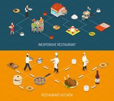 Restaurant Bar Service 2 Banners isométricos