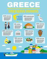 Elementos de infográficos de Grécia vetor