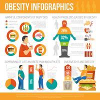 Infográfico de conceito de obesidade vetor