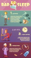 Infográfico de homem do sono