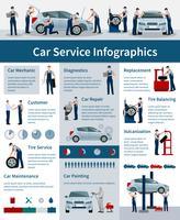 Cartaz de infográficos de serviço de carro