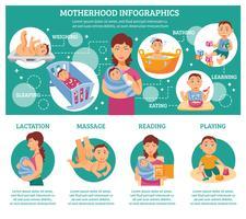 Conjunto Infográfico Maternidade vetor