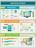 Infografia de desenvolvimento de sites vetor