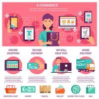 Conjunto de infográfico de comércio eletrônico