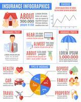Conjunto de infográfico de seguro
