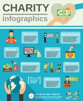 Conjunto de infográfico de caridade