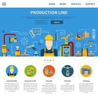 Página de linha de produção vetor