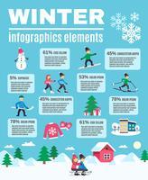 Cartaz de elementos infográfico ao ar livre de temporada de inverno vetor