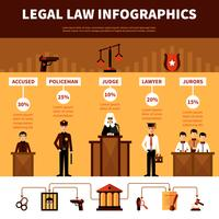 Faixa plana de infográficos do sistema de direito jurídico vetor