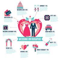 Cartaz de infográficos de casamento