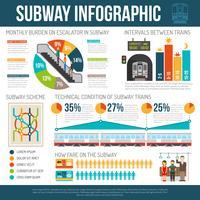 Cartaz de infográficos subterrâneo vetor