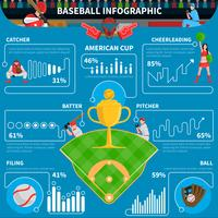 Elementos de infográficos de beisebol vetor