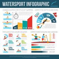 Esporte De Água Infographcis vetor