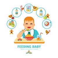Alimentando o bebê Guia Pictorial Flat Poster vetor