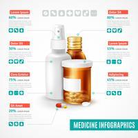 Conjunto de infográfico de medicina