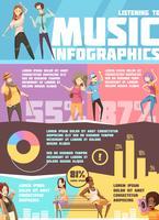 Pessoas ouvindo música infográficos