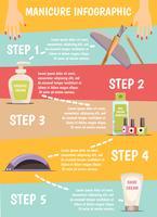 Conjunto de infográfico de manicure