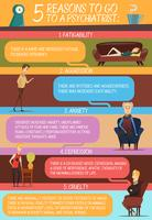 Razões da visita ao psicólogo infográficos