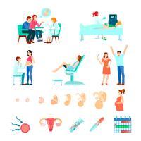 Conjunto de ícones de gestação de Obstetrícia de obstetrícia vetor