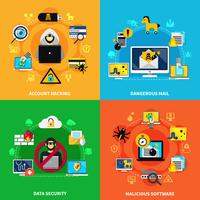 Conceito de design de segurança de dados 2x2