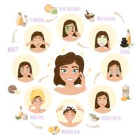 Conceito redondo facial de Skincare vetor