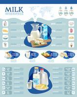 Conjunto de infográfico de produtos lácteos