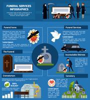 Infográficos planos de serviços funerários vetor