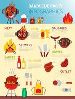 Infografia de festa de churrasco vetor