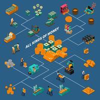 Fluxograma isométrico de indústria de negócios vetor