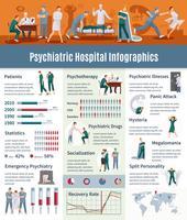 Conjunto de infográfico de doenças psiquiátricas vetor