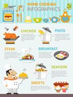 Cozinhar em casa Infografia plana vetor