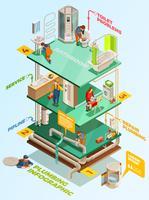 Solução de problemas de encanamento isométrica infográfico Poster vetor