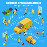 Infográfico de limpeza industrial isométrica vetor