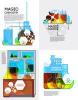 Conjunto de cartazes de química mágica
