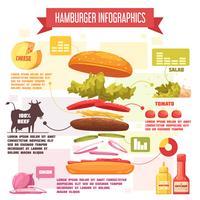 hambúrguer infográficos retrô dos desenhos animados vetor