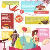 Infografia de retrô dos desenhos animados do Japão