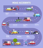 Fluxograma de infográfico de acidente de viação