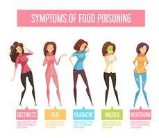 Sintomas de mulher intoxicação alimentar um cartaz de infográfico