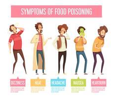 Sintomas de intoxicação alimentar homem infográfico cartaz