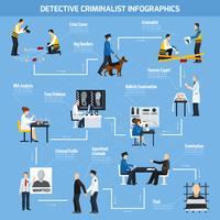 Infográficos de estilo plano de especialistas de polícia vetor