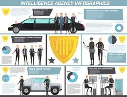 Infografia de agência de inteligência vetor