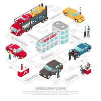 Infográfico de locação de negociante de carro colorido