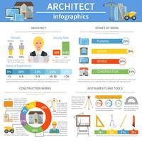 Arquiteto infográficos layout plano vetor