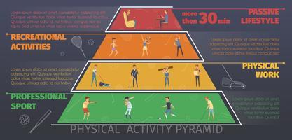 Cartaz de infográfico de atividade física