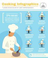 Cozinheiro profissão infográfico conjunto vetor