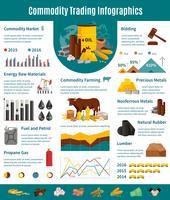 Layout de infográficos de negociação de commodities