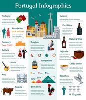 Infografia plana de Portugal vetor