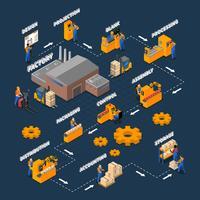 Fluxograma isométrico de trabalhadores de fábrica vetor